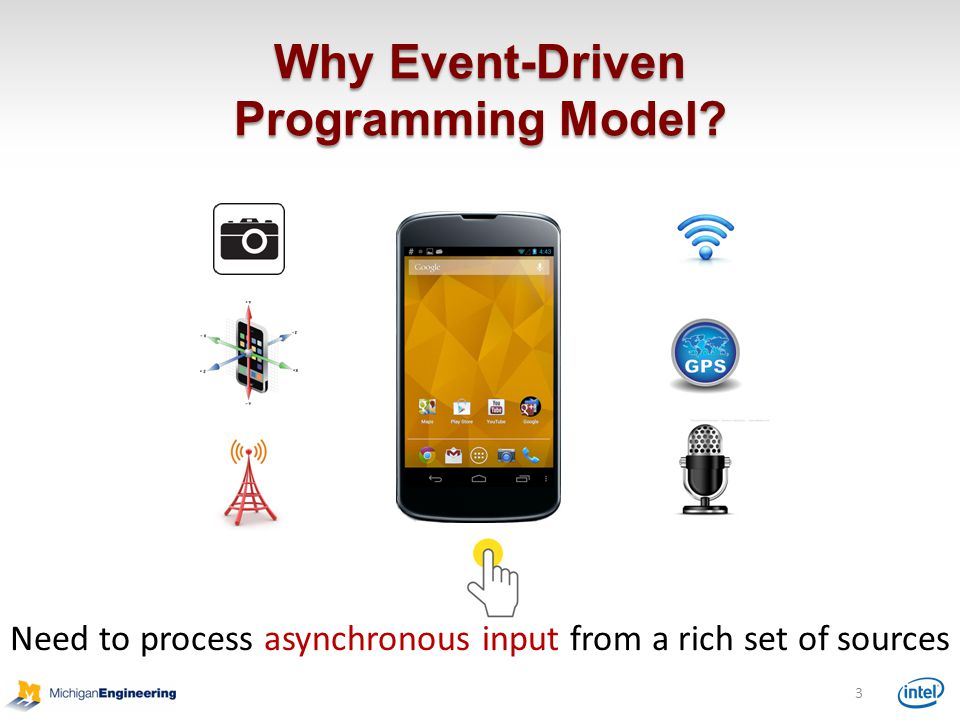 Why Event-Driven Programming Model? 3 Need to process asynchronous input from a rich set of sources