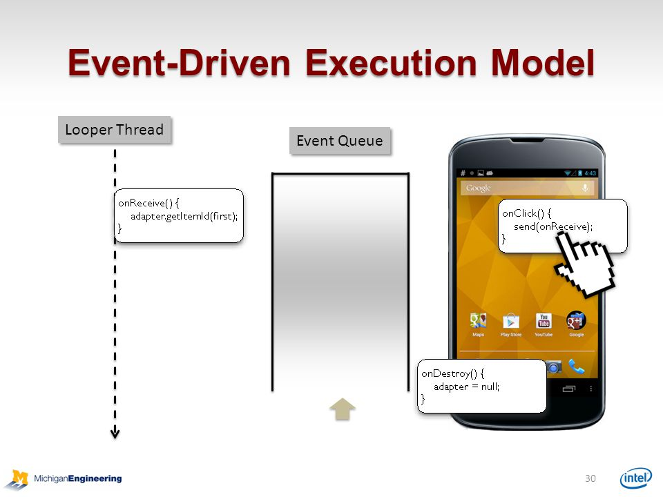 Looper Thread Event Queue Event-Driven Execution Model 30