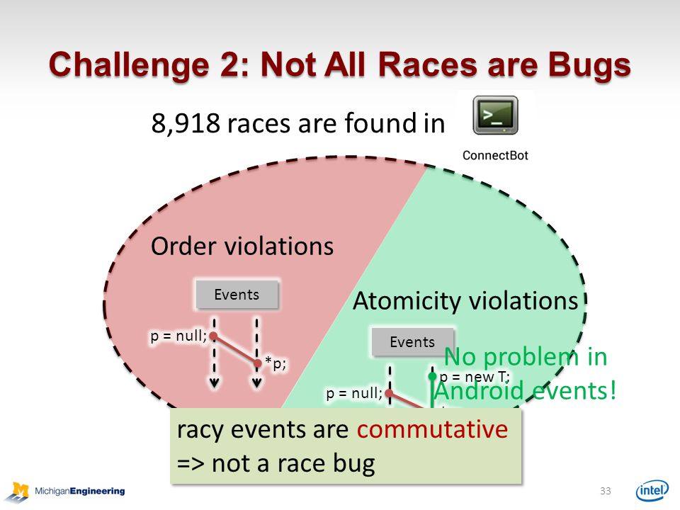 Challenge 2: Not All Races are Bugs 8,918 races are found in 33 Order violations Atomicity violations racy events are commutative => not a race bug racy events are commutative => not a race bug No problem in Android events!