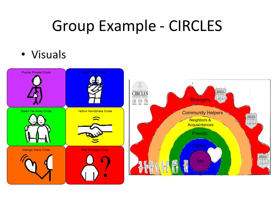 Group Example - CIRCLES Group Dynamics – 10 high school students – Range of disabilities, including Autism Spectrum Disorders (ASD), emotional/behavioral disorders, cognitive disabilities, other health impairments, etc.