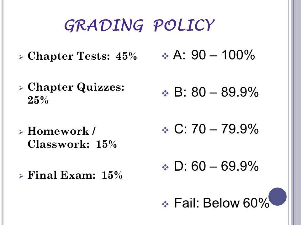 Chapter Tests: 45%  Chapter Quizzes: 25%  Homework / Classwork: 15%  Final Exam: 15% GRADING POLICY  A:90 – 100%  B:80 – 89.9%  C:70 – 79.9%  D:60 – 69.9%  Fail: Below 60%