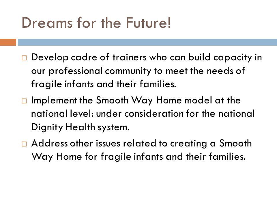Dreams for the Future.