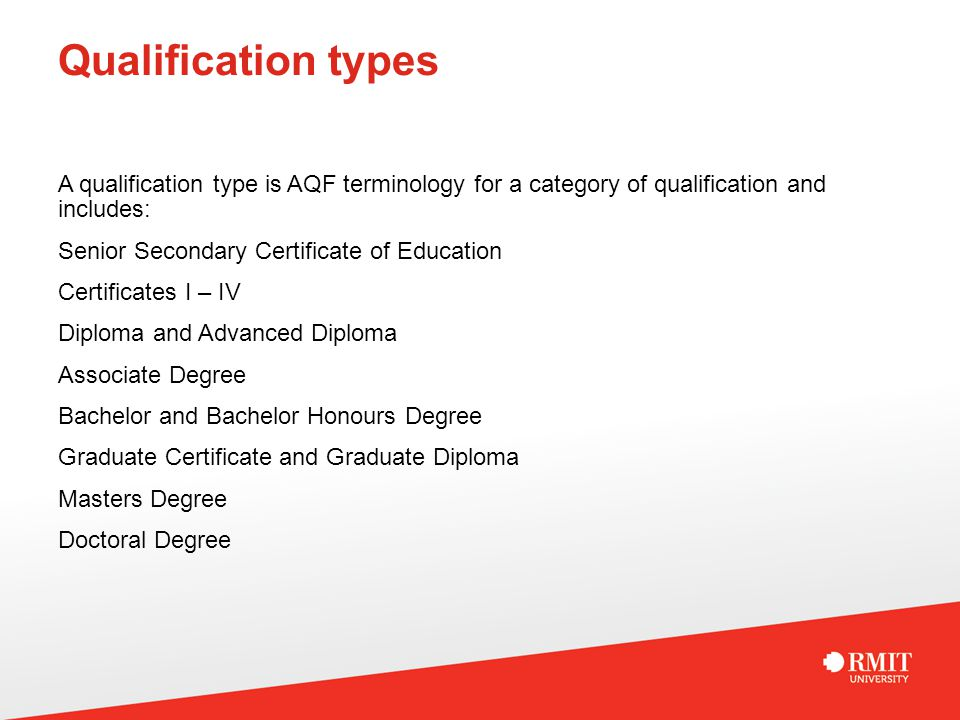 Qualification types A qualification type is AQF terminology for a category of qualification and includes: Senior Secondary Certificate of Education Certificates I – IV Diploma and Advanced Diploma Associate Degree Bachelor and Bachelor Honours Degree Graduate Certificate and Graduate Diploma Masters Degree Doctoral Degree
