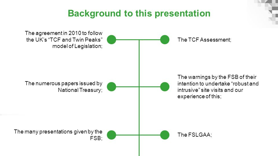 Background to this presentation The many presentations given by the FSB; The FSLGAA; The numerous papers issued by National Treasury; The warnings by