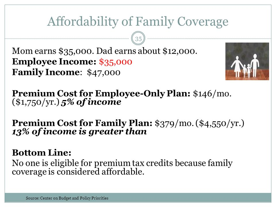 Affordability of Family Coverage 35 Mom earns $35,000. Dad earns about $12,000. Employee Income: $35,000 Family Income: $47,000 Premium Cost for Emplo