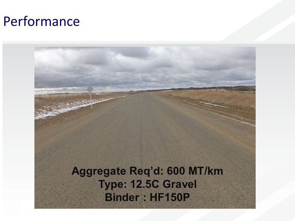 Performance Aggregate Req'd: 600 MT/km Type: 12.5C Gravel Binder : HF150P