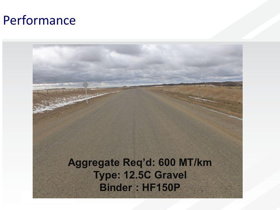 Performance Aggregate Req'd: 600 MT/km Type: 12.5C Gravel Binder : HF150P