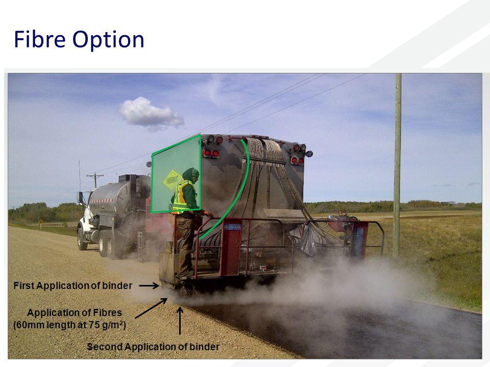 Fibre Option First Application of binder Application of Fibres (60mm length at 75 g/m 2 ) Second Application of binder