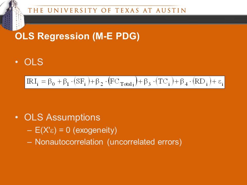 OLS OLS Assumptions –E(X  ) = 0 (exogeneity) –Nonautocorrelation (uncorrelated errors) OLS Regression (M-E PDG)