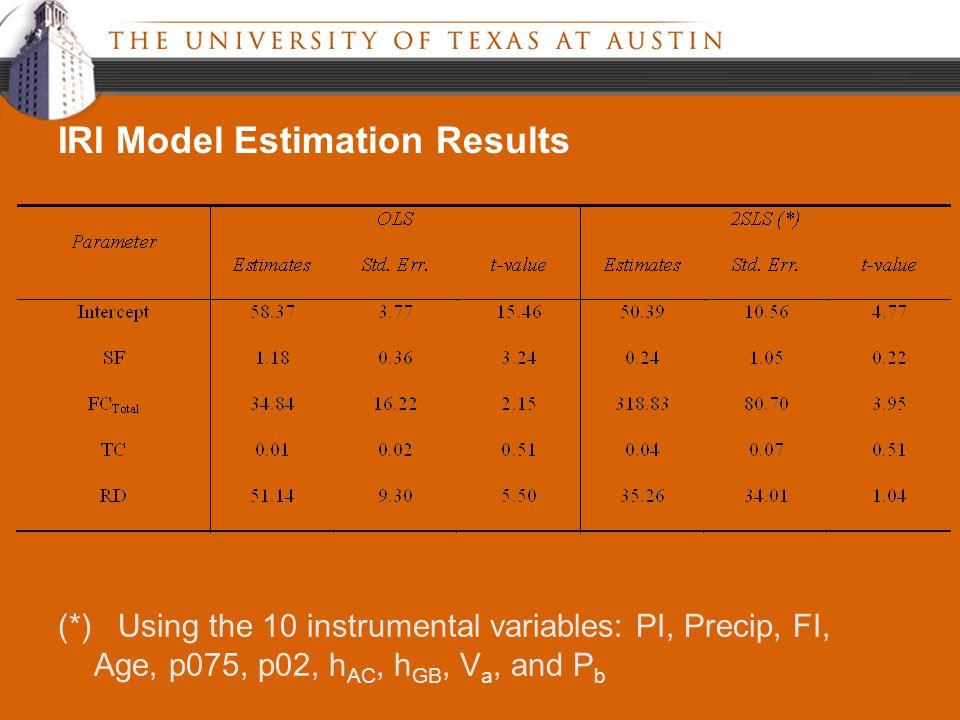 (*) Using the 10 instrumental variables: PI, Precip, FI, Age, p075, p02, h AC, h GB, V a, and P b IRI Model Estimation Results
