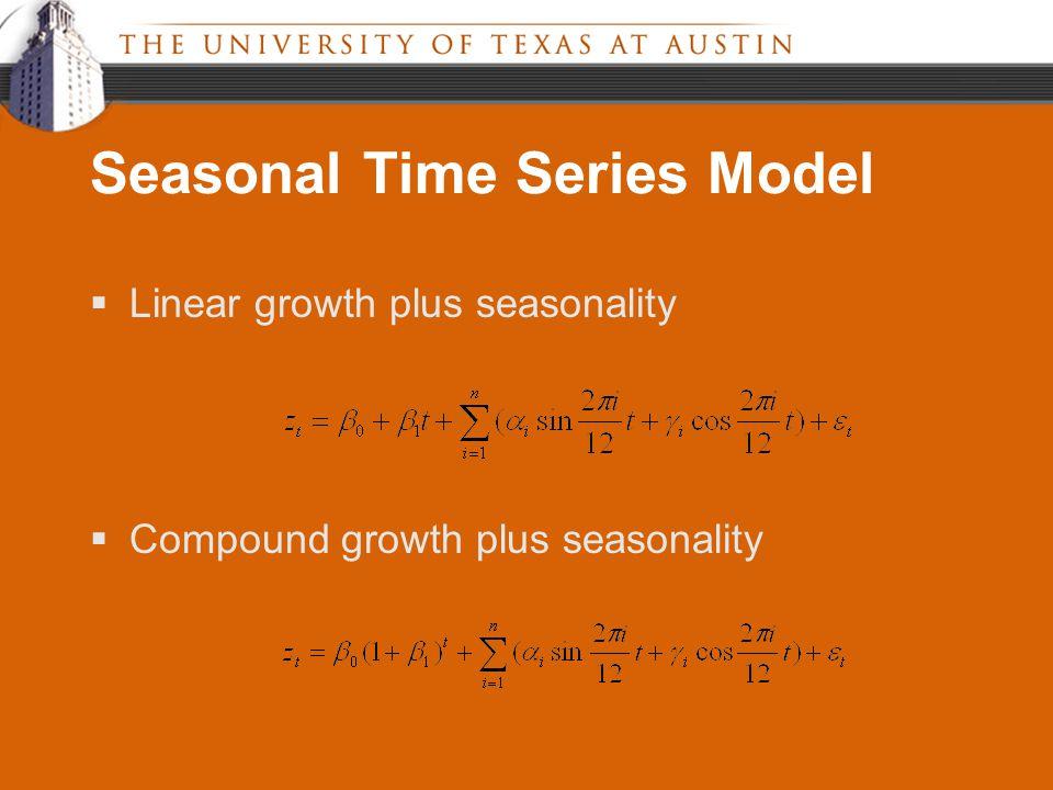Seasonal Time Series Model  Linear growth plus seasonality  Compound growth plus seasonality