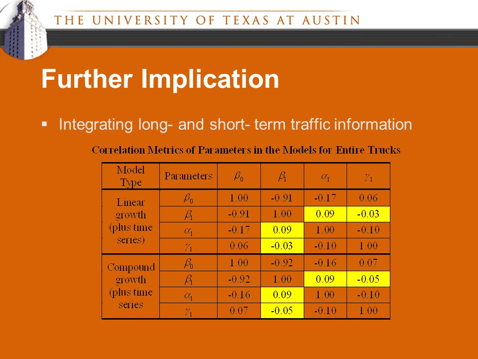 Further Implication  Integrating long- and short- term traffic information