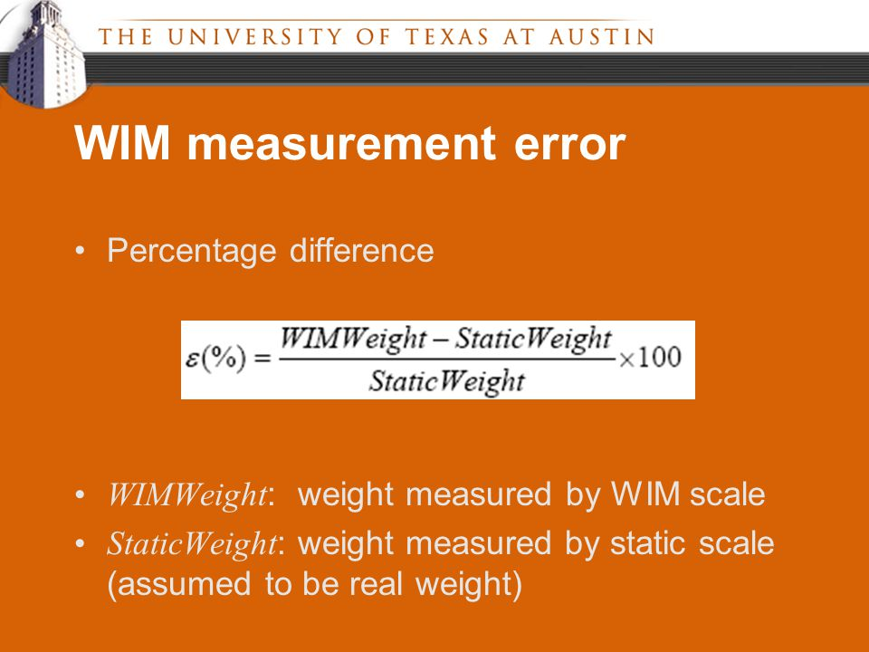 WIM measurement error Percentage difference WIMWeight : weight measured by WIM scale StaticWeight : weight measured by static scale (assumed to be real weight)