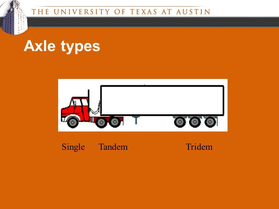 Axle types SingleTandemTridem