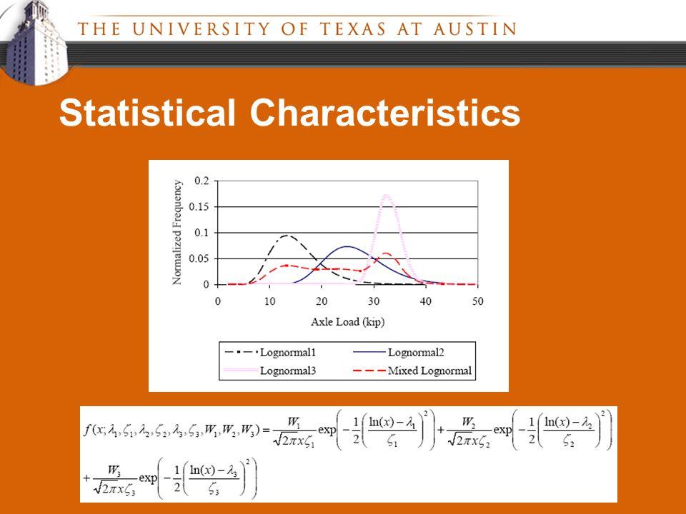 Statistical Characteristics