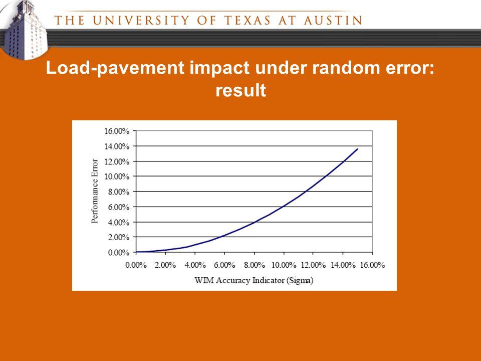 Load-pavement impact under random error: result