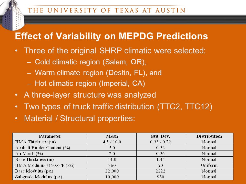 Three of the original SHRP climatic were selected: –Cold climatic region (Salem, OR), –Warm climate region (Destin, FL), and –Hot climatic region (Imperial, CA) A three-layer structure was analyzed Two types of truck traffic distribution (TTC2, TTC12) Material / Structural properties: Effect of Variability on MEPDG Predictions