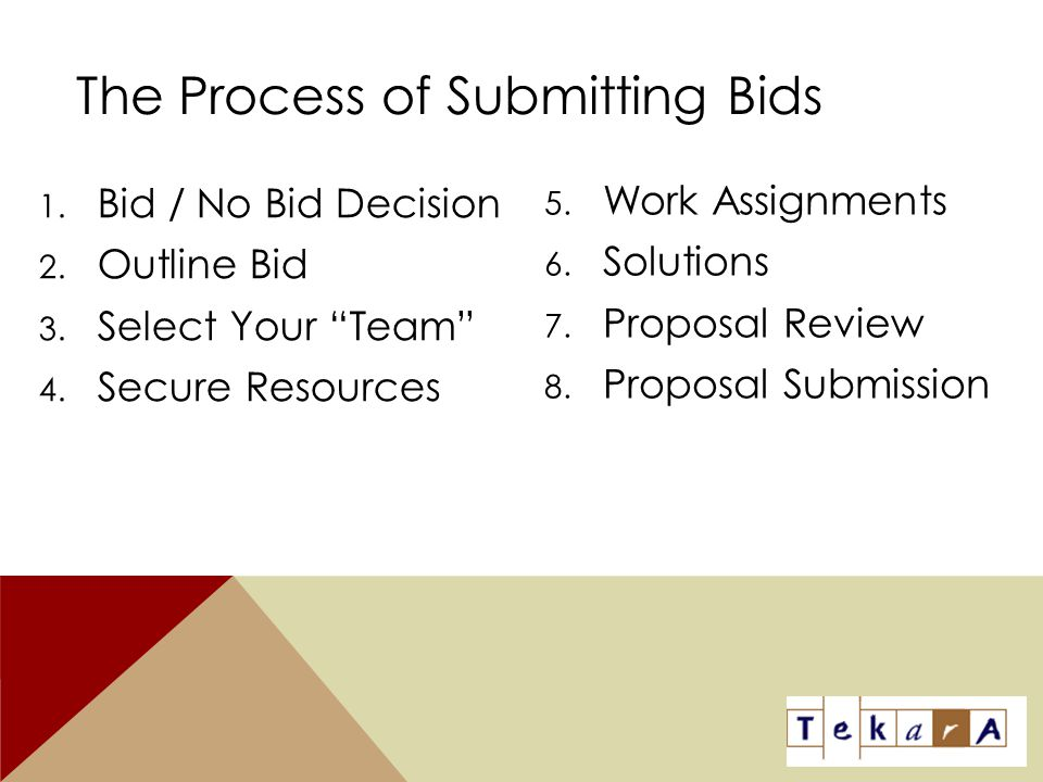 """The Process of Submitting Bids 1. Bid / No Bid Decision 2. Outline Bid 3. Select Your """"Team"""" 4. Secure Resources 5. Work Assignments 6. Solutions 7. P"""