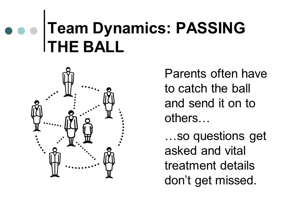 Team Dynamics: PASSING THE BALL Parents often have to catch the ball and send it on to others… …so questions get asked and vital treatment details don't get missed.
