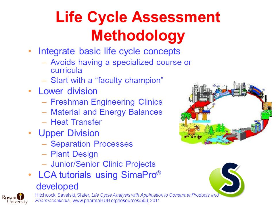Life Cycle Assessment Methodology Integrate basic life cycle concepts –Avoids having a specialized course or curricula –Start with a faculty champion Lower division –Freshman Engineering Clinics –Material and Energy Balances –Heat Transfer Upper Division –Separation Processes –Plant Design –Junior/Senior Clinic Projects LCA tutorials using SimaPro ® developed Hitchcock, Savelski, Slater, Life Cycle Analysis with Application to Consumer Products and Pharmaceuticals, www.pharmaHUB.org/resources/503, 2011www.pharmaHUB.org/resources/503