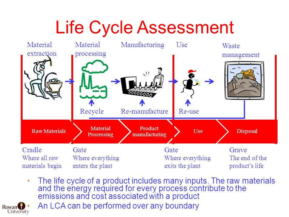 Life Cycle Assessment The life cycle of a product includes many inputs.