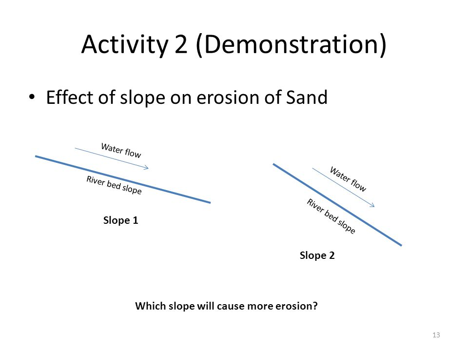 Activity 2 (Demonstration) Effect of slope on erosion of Sand Water flow Which slope will cause more erosion.