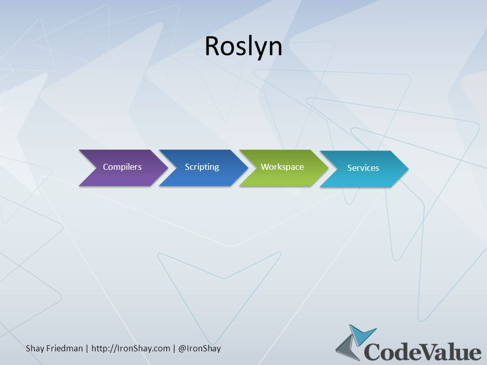 Shay Friedman | http://IronShay.com | @IronShay Roslyn Services WorkspaceScriptingCompilers