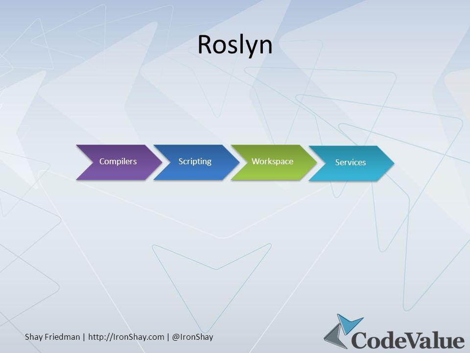 Shay Friedman | http://IronShay.com | @IronShay Summary The dynamic keyword The DLR and IronLanguages Roslyn