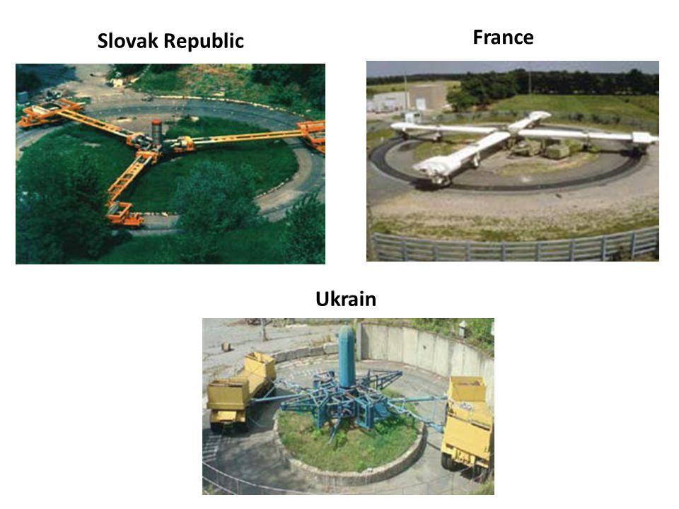 France Slovak Republic Ukrain
