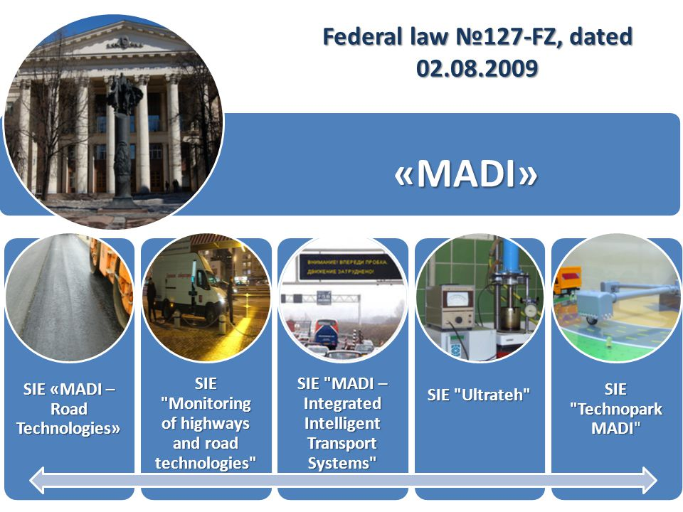 «MADI» Federal law №127-FZ, dated 02.08.2009 SIE «MADI – Road Technologies» SIE Monitoring of highways and road technologies SIE MADI – Integrated Intelligent Transport Systems SIE Ultrateh SIE Technopark MADI