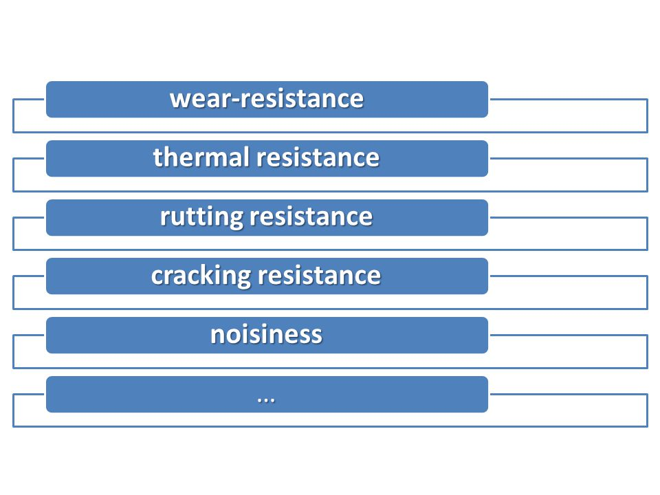wear-resistance thermal resistance rutting resistance cracking resistance noisiness …