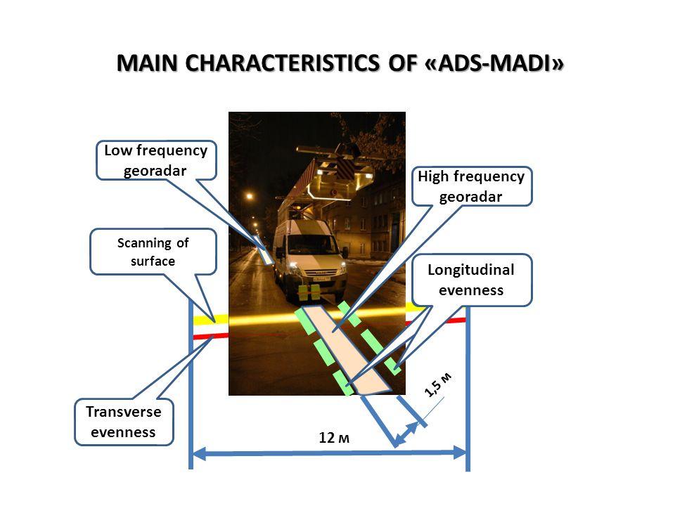 MAIN CHARACTERISTICS OF «ADS-MADI» 12 м 1,5 м Продольная ровность Transverse evenness Scanning of surface High frequency georadar Longitudinal evenness Low frequency georadar