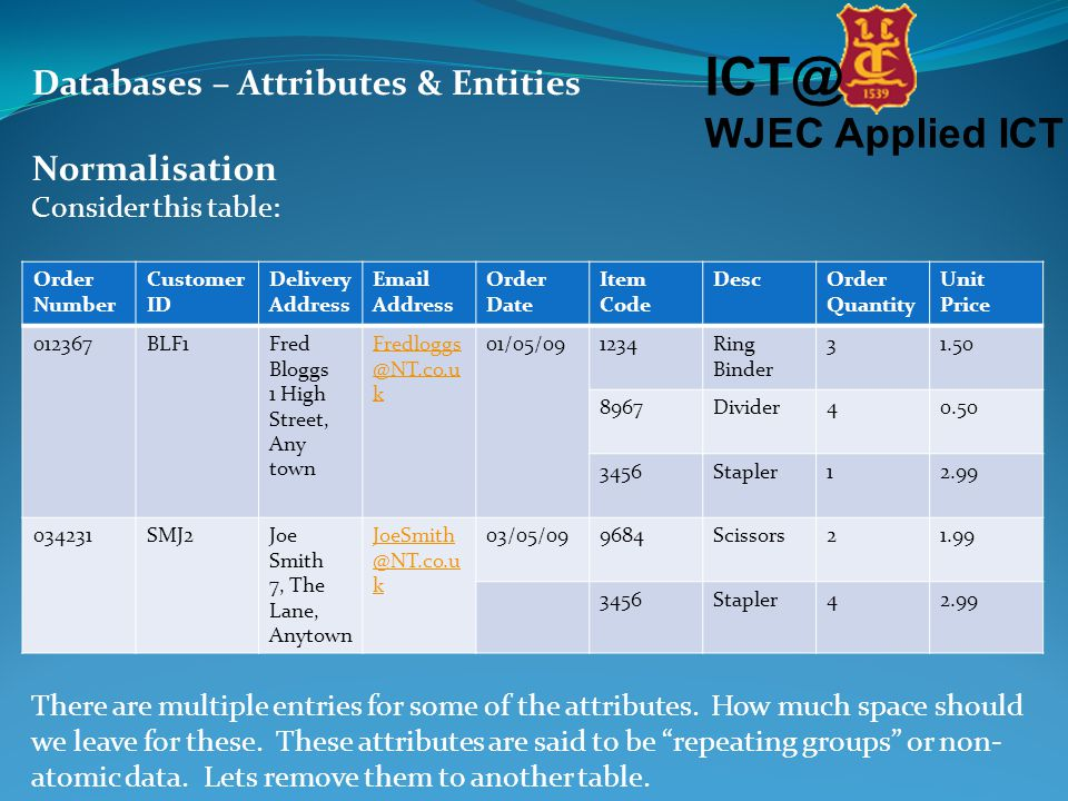 ICT@ WJEC Applied ICT Databases – Attributes & Entities Normalisation Consider this table: There are multiple entries for some of the attributes.