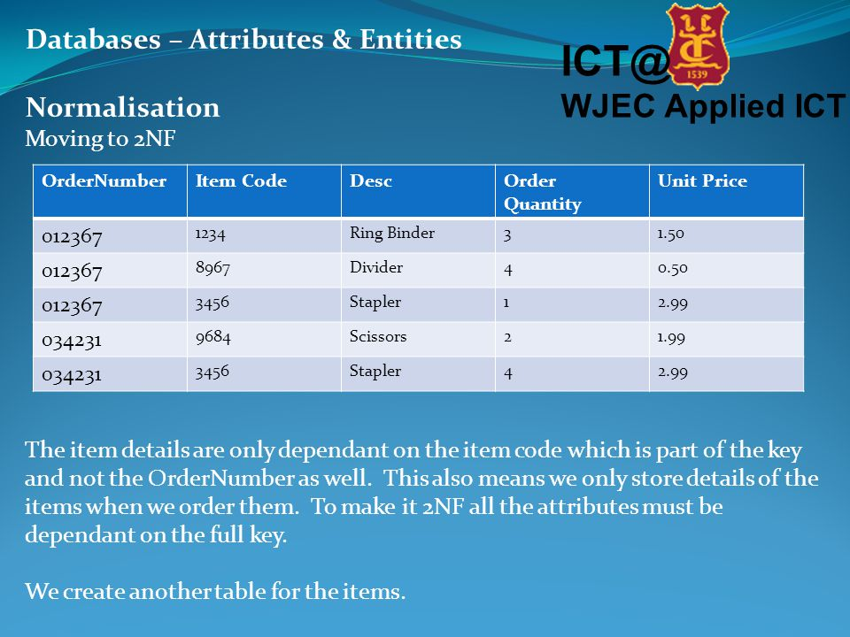 ICT@ WJEC Applied ICT Databases – Attributes & Entities Normalisation Moving to 2NF The item details are only dependant on the item code which is part of the key and not the OrderNumber as well.