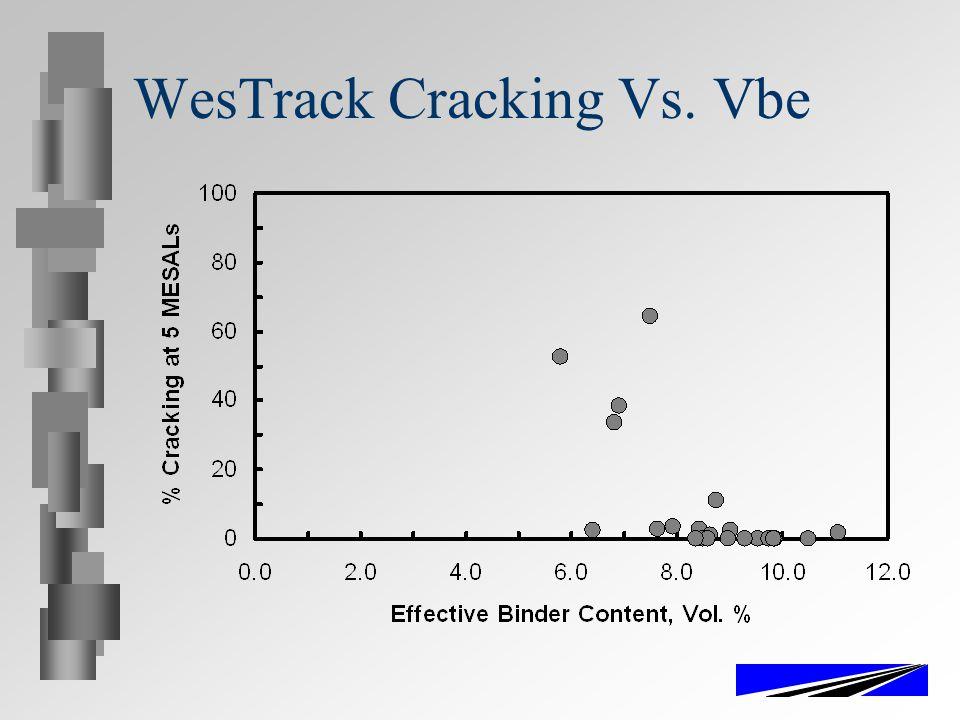 WesTrack Cracking Vs. Vbe