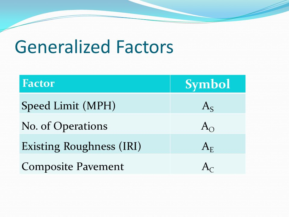 Generalized Factors Factor Symbol Speed Limit (MPH)ASAS No. of OperationsAOAO Existing Roughness (IRI)AEAE Composite PavementACAC