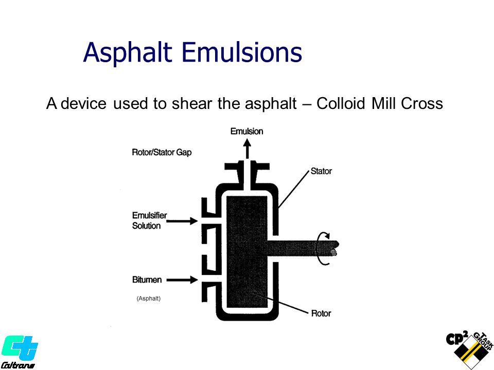Asphalt Emulsions A device used to shear the asphalt – Colloid Mill Cross