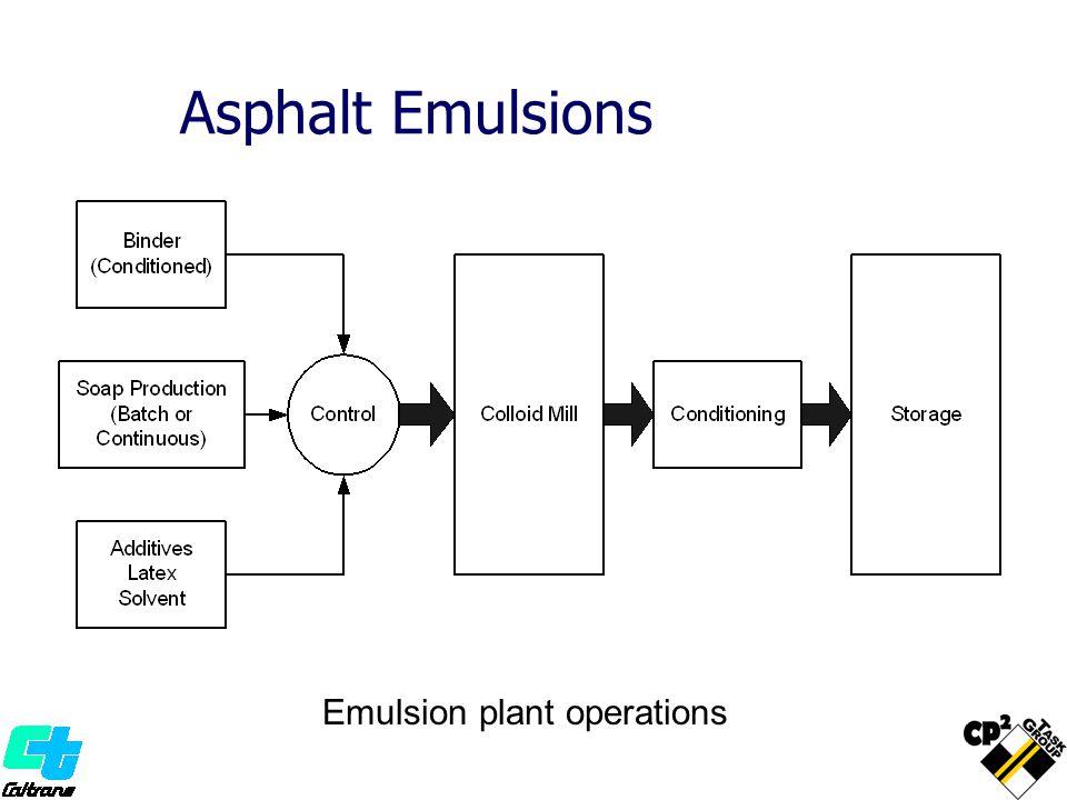 Asphalt Emulsions Emulsion plant operations