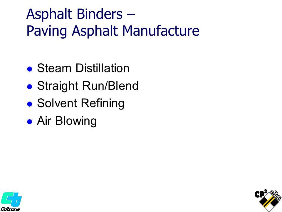 Asphalt Binders – Paving Asphalt Manufacture Steam Distillation Straight Run/Blend Solvent Refining Air Blowing
