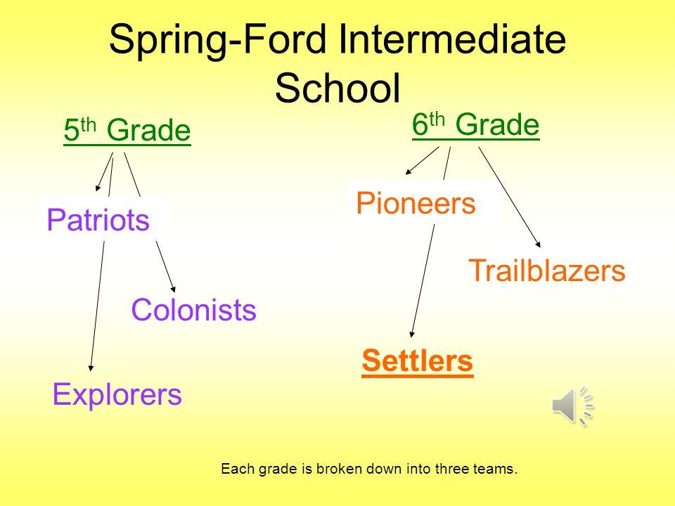 Spring-Ford Intermediate School 5 th Grade 6 th Grade Settlers Trailblazers Colonists Explorers Patriots Pioneers Each grade is broken down into three teams.