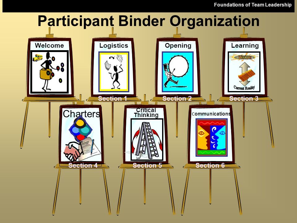 Foundations of Team Leadership Participant Binder Organization Section 1 Logistics Section 2 Opening Section 3 Learning Section 6 C ommunications Critical Thinking Section 5 Welcome Charters Section 4