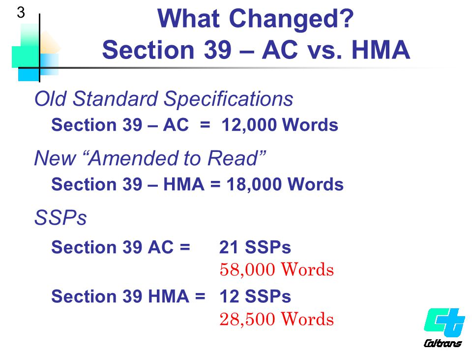 14 Section 39 – CHANGES Production Materials Production Quality Program – HMA & PCC (soon)  Weights and Measures  Safety  Limited production unit requirements