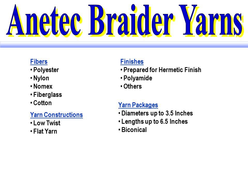 Precision Wound Braider Yarns That Provide Superior Coverage.