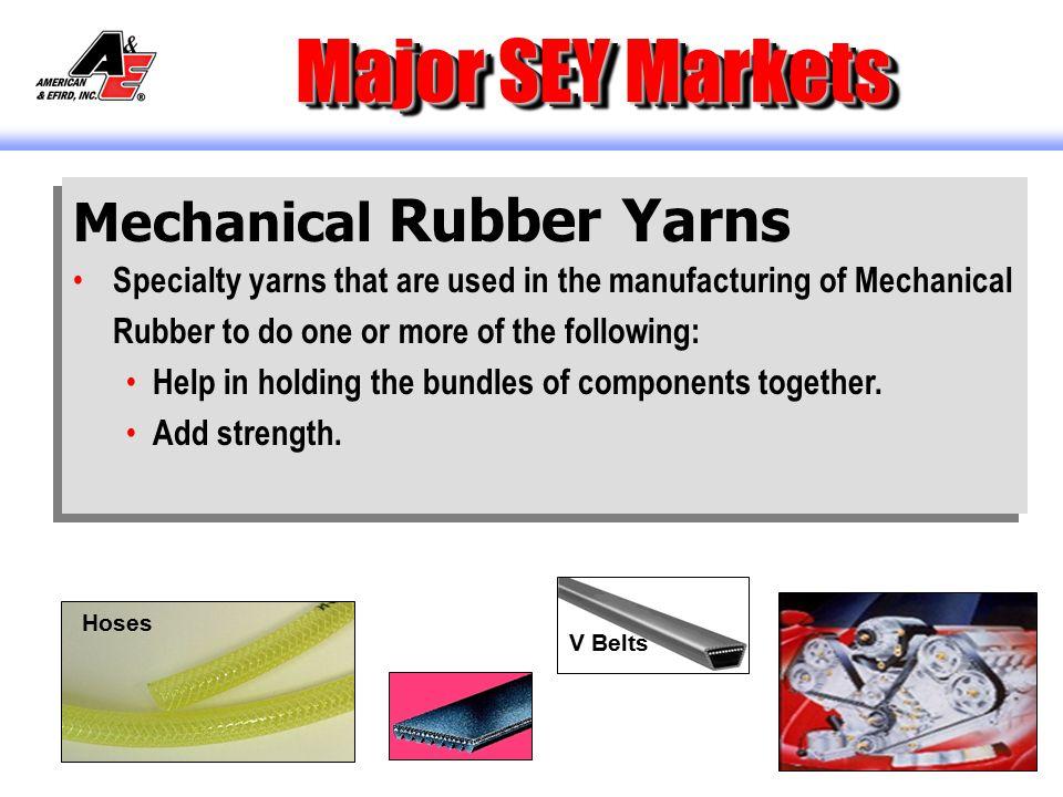 Specialty Engineered Yarns