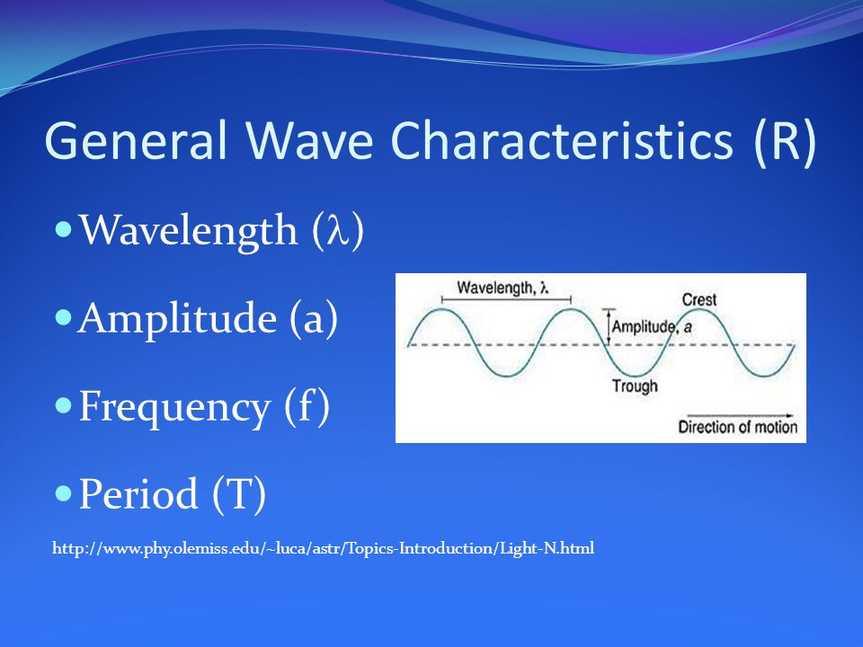 General Wave Characteristics (R) Wavelength ( ) Amplitude (a) Frequency (f) Period (T) http://www.phy.olemiss.edu/~luca/astr/Topics-Introduction/Light-N.html