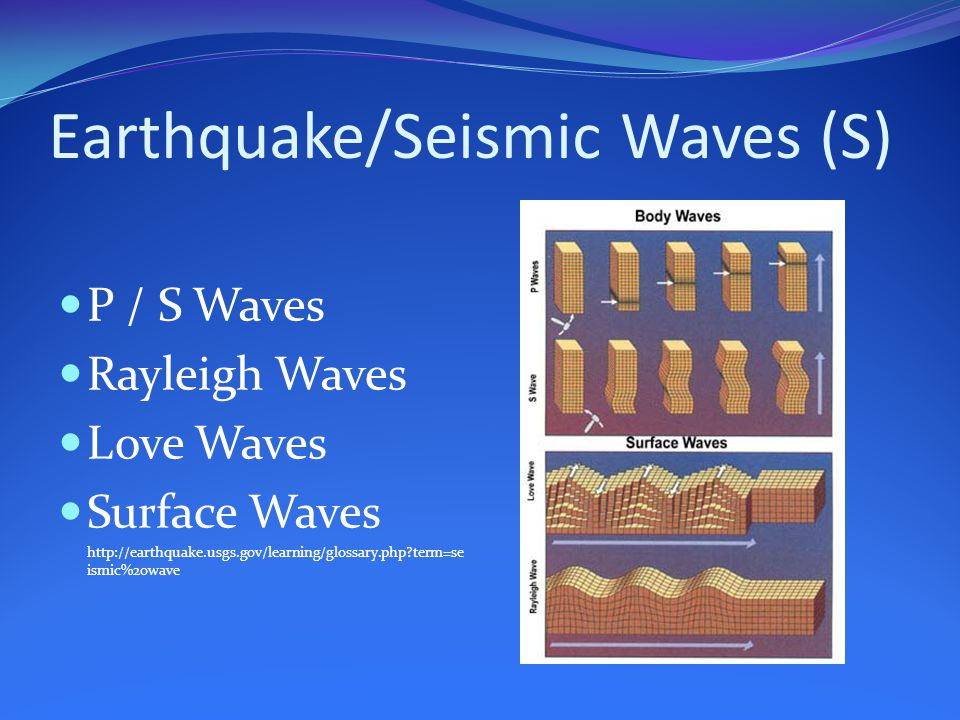 Earthquake/Seismic Waves (S) P / S Waves Rayleigh Waves Love Waves Surface Waves http://earthquake.usgs.gov/learning/glossary.php term=se ismic%20wave