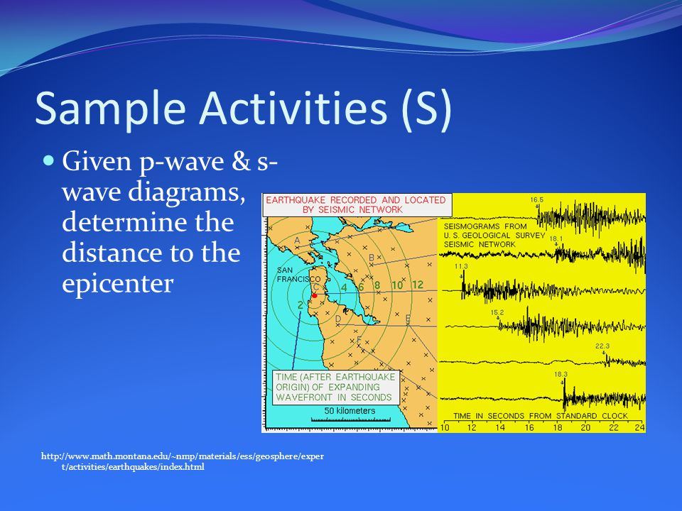 Sample Activities (S) Given p-wave & s- wave diagrams, determine the distance to the epicenter http://www.math.montana.edu/~nmp/materials/ess/geosphere/exper t/activities/earthquakes/index.html