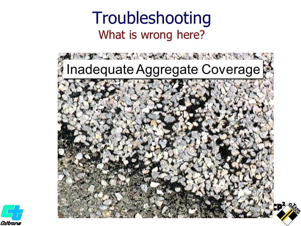Troubleshooting What is wrong here? Inadequate Aggregate Coverage