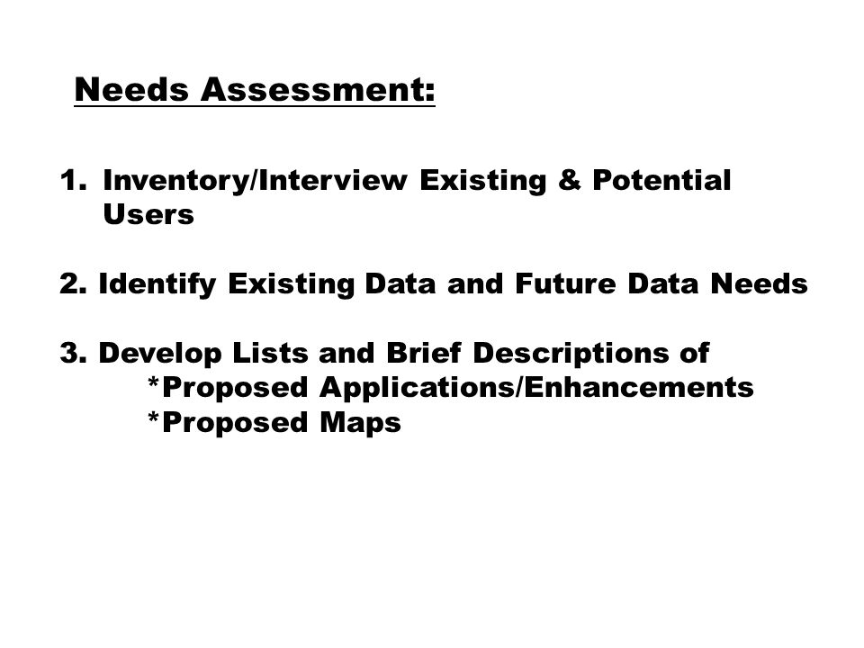 Needs Assessment: 1.Inventory/Interview Existing & Potential Users 2.