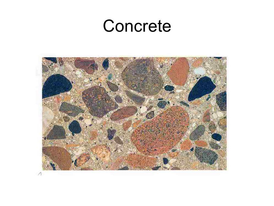 % Volume Distribution of Materials in Concrete